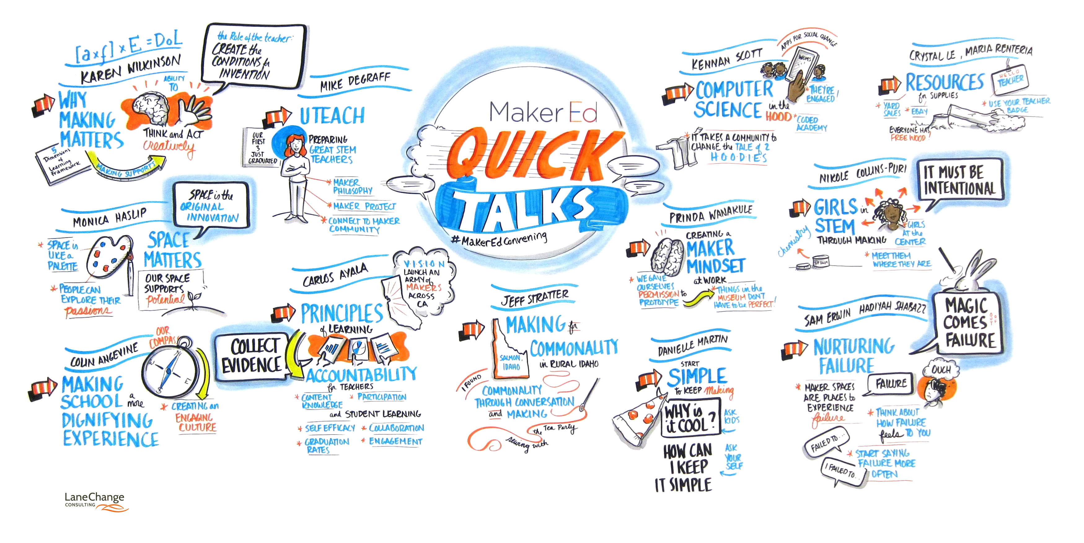 Day 2_quick talks