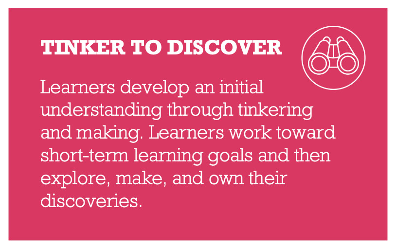 "Image Text: ""Tinker to Discover: Learners develop an initial understanding through tinkering and making. Learners work toward short-term learning goals and then explore, make, and own their discoveries."""