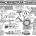 Exploring Techno-Vernacular Creativity with Dr. Nettrice Gaskins